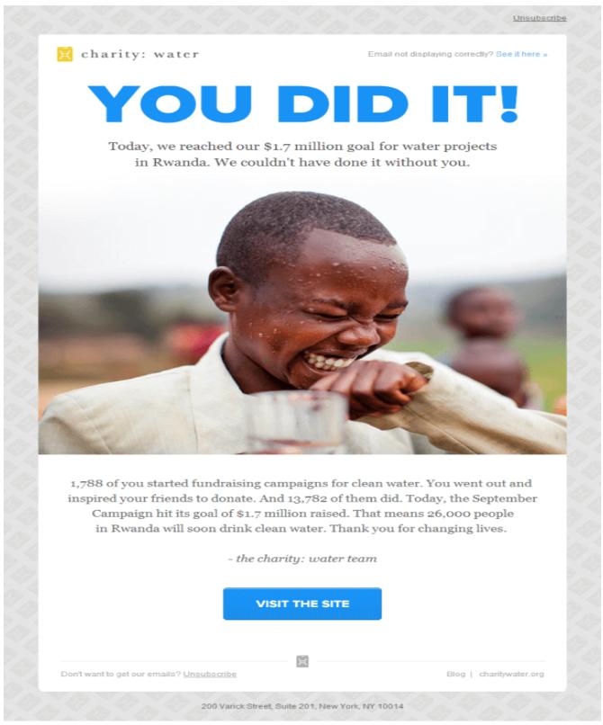 sample nonprofit donor letter